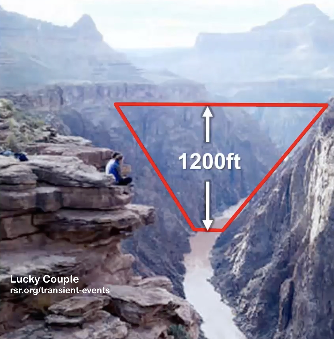 Lucky couple sitting on a ledge above the Grand Canyon's inner gorge...