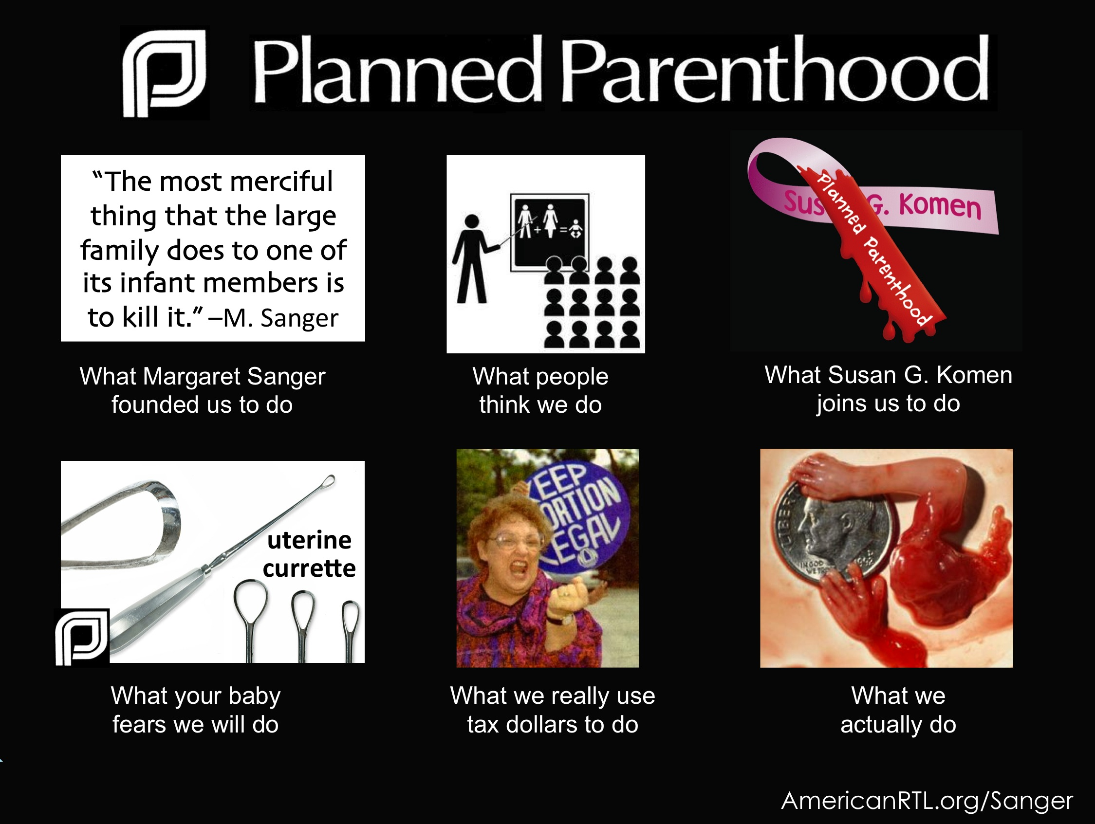 Meme of Planned Parenthood: What we really do.